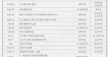 广东省2020年中考成绩公布时间